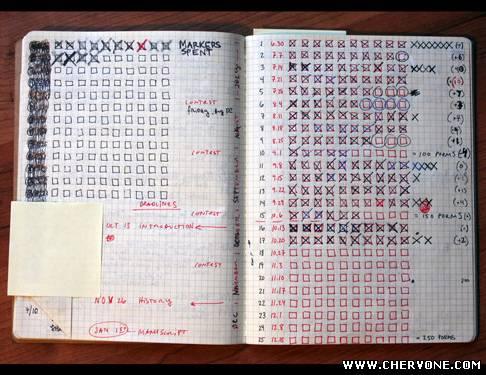 календар, який я використав, коли писав книгу